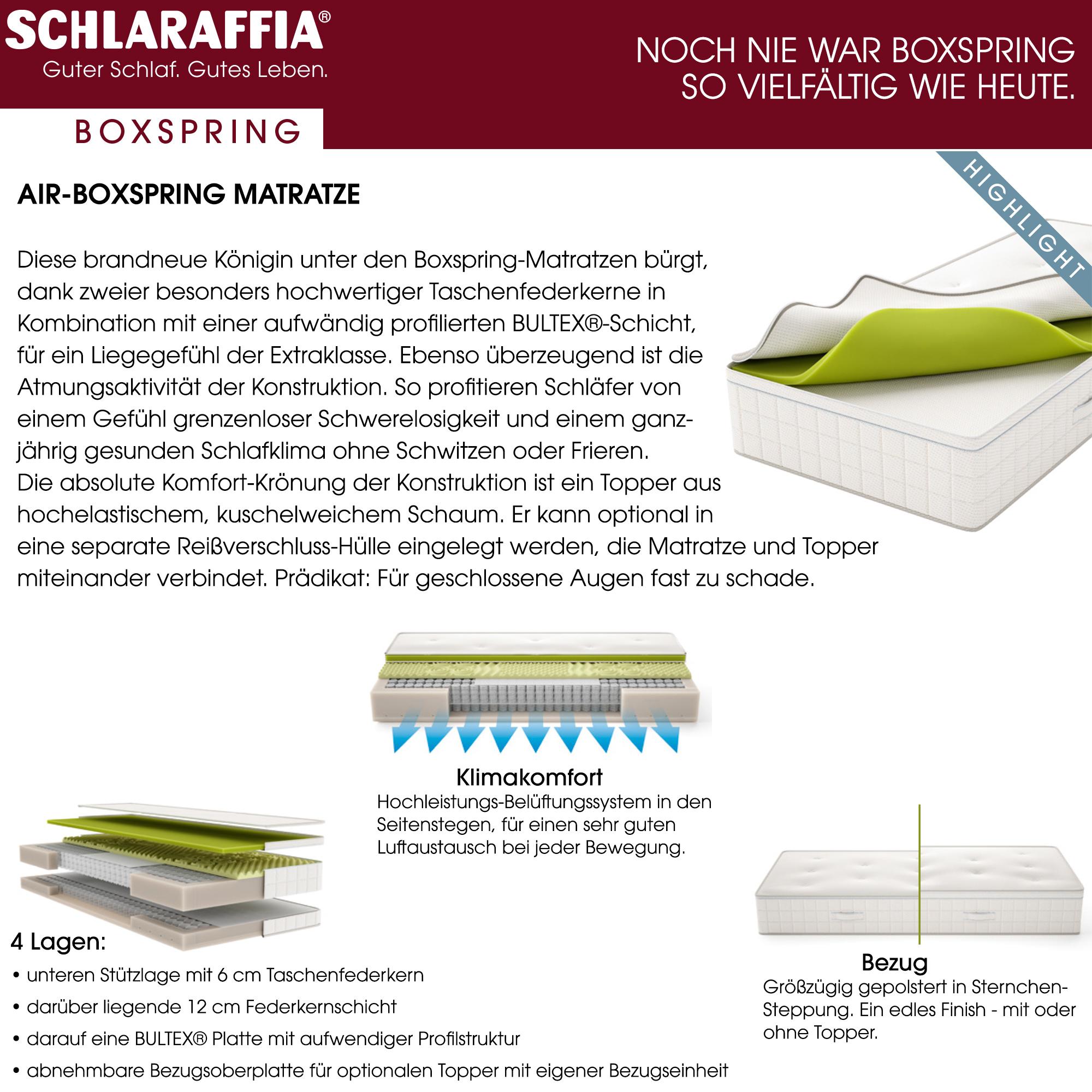 Boxspringbett_Schlaraffia