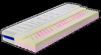 irisette-vitaflex-flextube-kaltschaum-matratze-badenia-80x200-h2