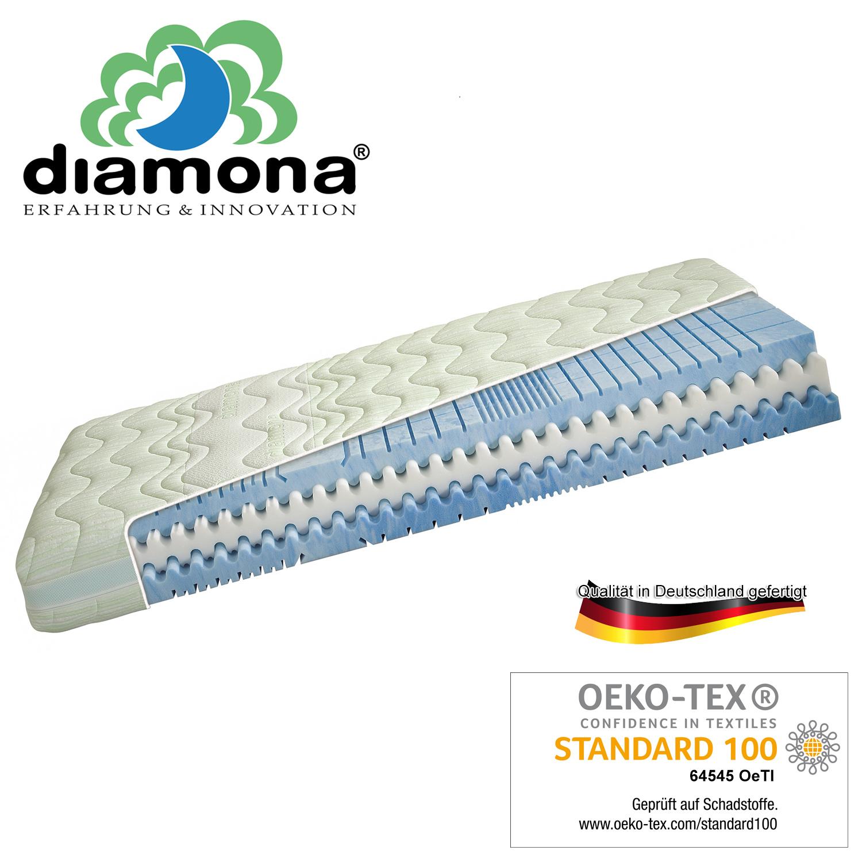 diamona perfect fit plus kaltschaum matratze 140x200 cm h3. Black Bedroom Furniture Sets. Home Design Ideas