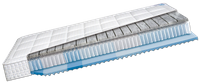 Diamona Wellness Harmonie Taschenfederkern Matratze 90x210 cm H3 – Bild $_i