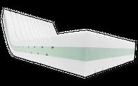 Femira Maximum KS 7-Zonen-Kaltschaum-Matratze 90x200 cm H3 Bild 2