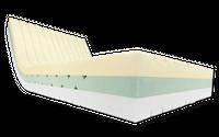 Femira Maximum VS 1 7-Zonen-Kaltschaummatratze 90x200 cm H2 Bild 2